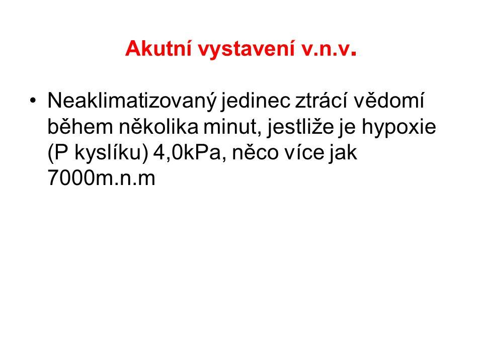 Akutní vystavení v.n.v.Respirační alkalóza Je vyvolaná hyperventilací, vede ke zvýšení pH.
