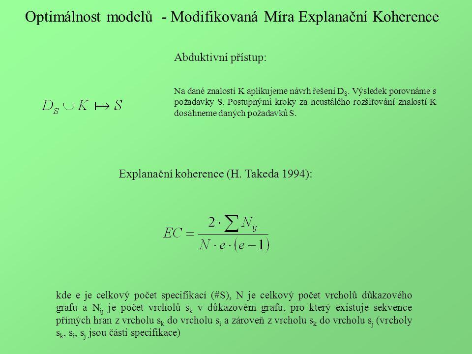 Optimálnost modelů - Modifikovaná Míra Explanační Koherence Explanační koherence (H.