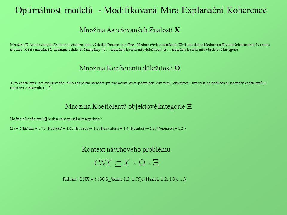 Optimálnost modelů - Modifikovaná Míra Explanační Koherence Množina Asociovaných Znalostí X Množina X Asociovaných Znalostí je získána jako výsledek Dotazovací fáze – hledání chyb ve struktuře UML modelu a hledání nadbytečných informací v tomto modelu.
