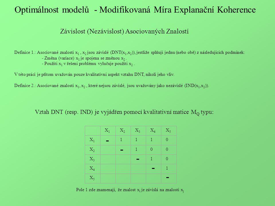 Optimálnost modelů - Modifikovaná Míra Explanační Koherence Závislost (Nezávislost) Asociovaných Znalostí Definice 1.: Asociované znalosti x 1, x 2 jsou závislé (DNT(x 1,x 2 )), jestliže splňují jednu (nebo obě) z následujících podmínek: - Změna (variace) x 1 je spojena se změnou x 2.