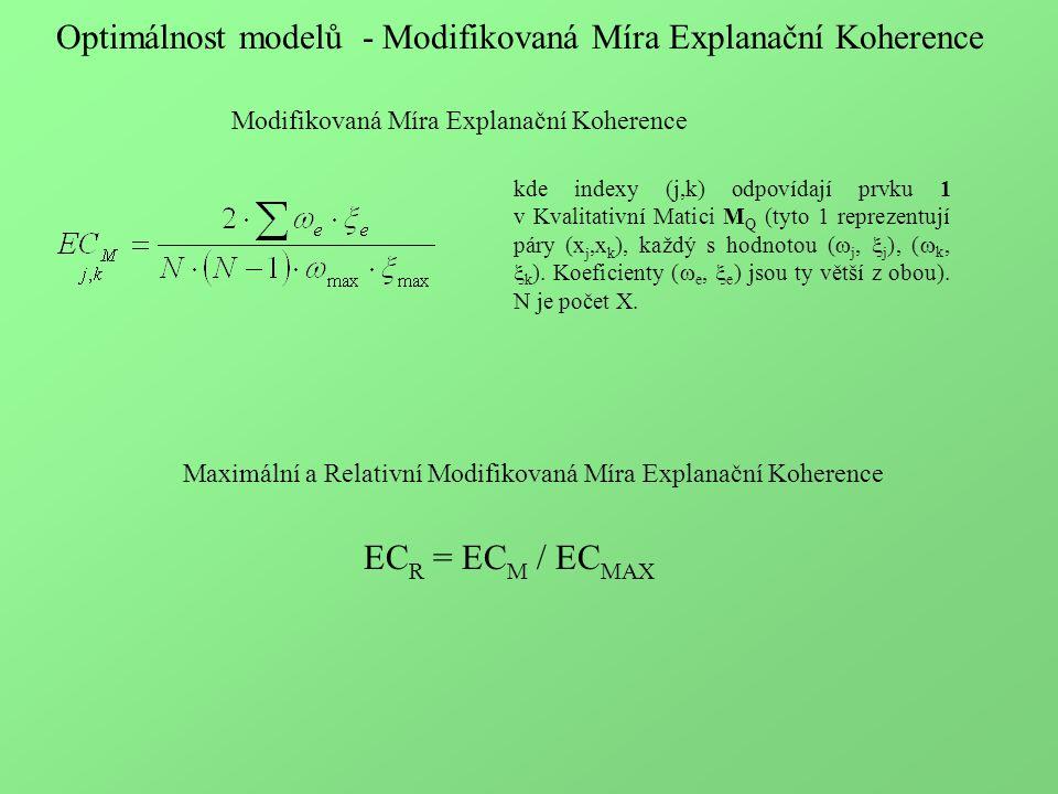 Optimálnost modelů - Modifikovaná Míra Explanační Koherence Modifikovaná Míra Explanační Koherence kde indexy (j,k) odpovídají prvku 1 v Kvalitativní Matici M Q (tyto 1 reprezentují páry (x j,x k ), každý s hodnotou (  j,  j ), (  k,  k ).