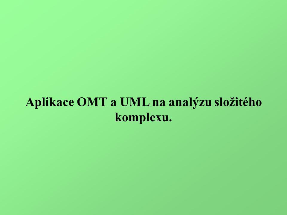 Aplikace OMT a UML na analýzu složitého komplexu.