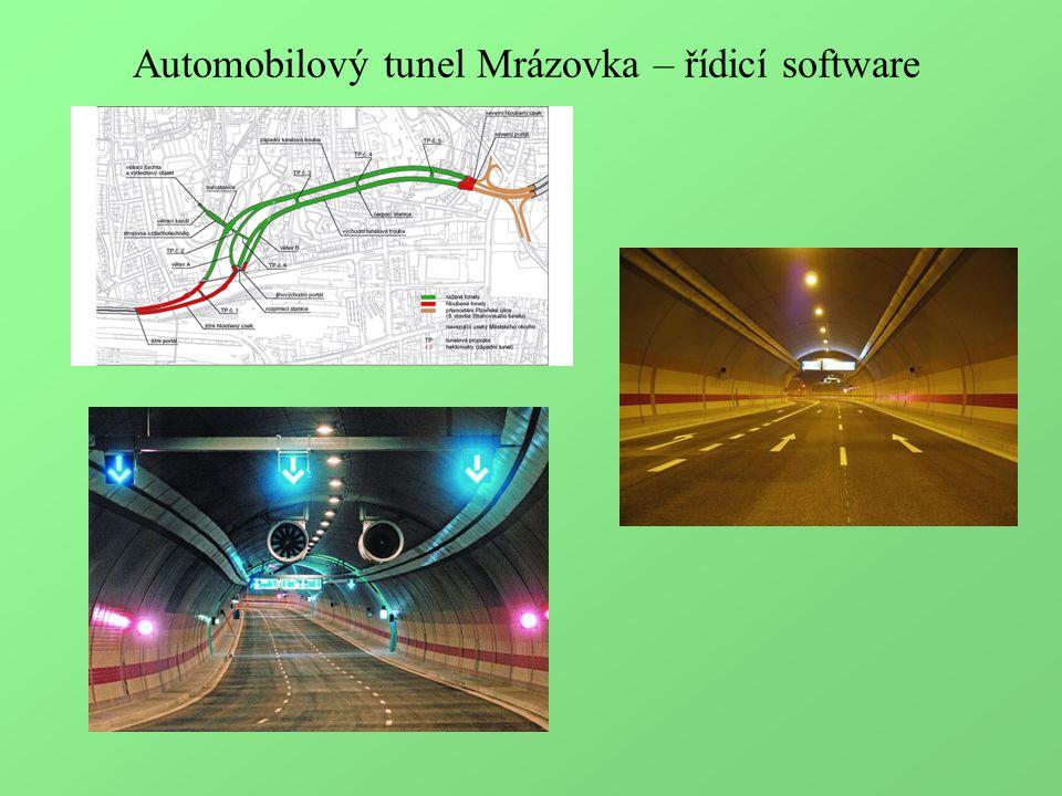 Automobilový tunel Mrázovka – řídicí software