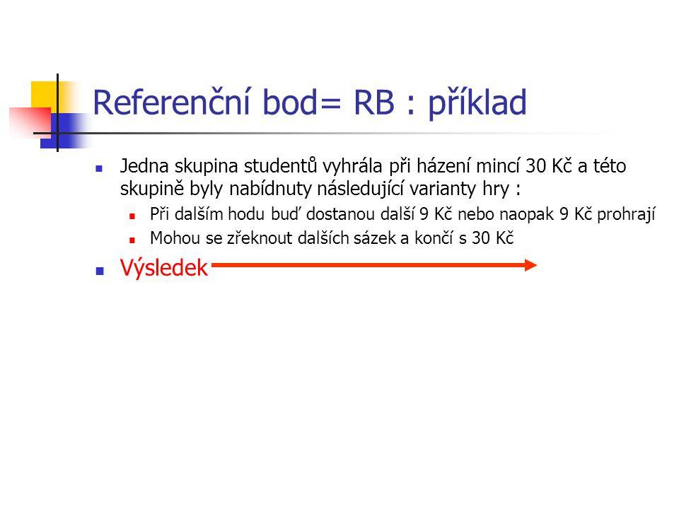 Referenční bod= RB : příklad Jedna skupina studentů vyhrála při házení mincí 30 Kč a této skupině byly nabídnuty následující varianty hry : Při dalším hodu buď dostanou další 9 Kč nebo naopak 9 Kč prohrají Mohou se zřeknout dalších sázek a končí s 30 Kč Výsledek