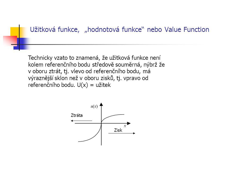 """Užitková funkce, """"hodnotová funkce nebo Value Function Technicky vzato to znamená, že užitková funkce není kolem referenčního bodu středově souměrná, nýbrž že v oboru ztrát, tj."""