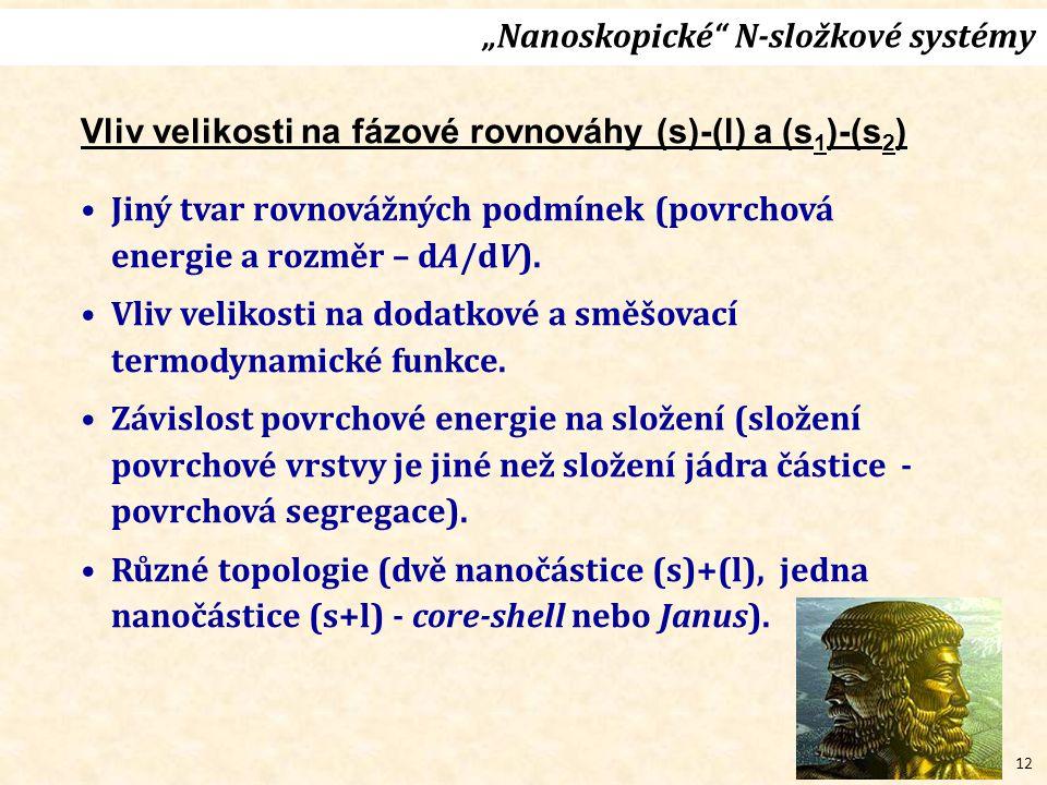"12 ""Nanoskopické N-složkové systémy Vliv velikosti na fázové rovnováhy (s)-(l) a (s 1 )-(s 2 ) Jiný tvar rovnovážných podmínek (povrchová energie a rozměr – dA/dV)."