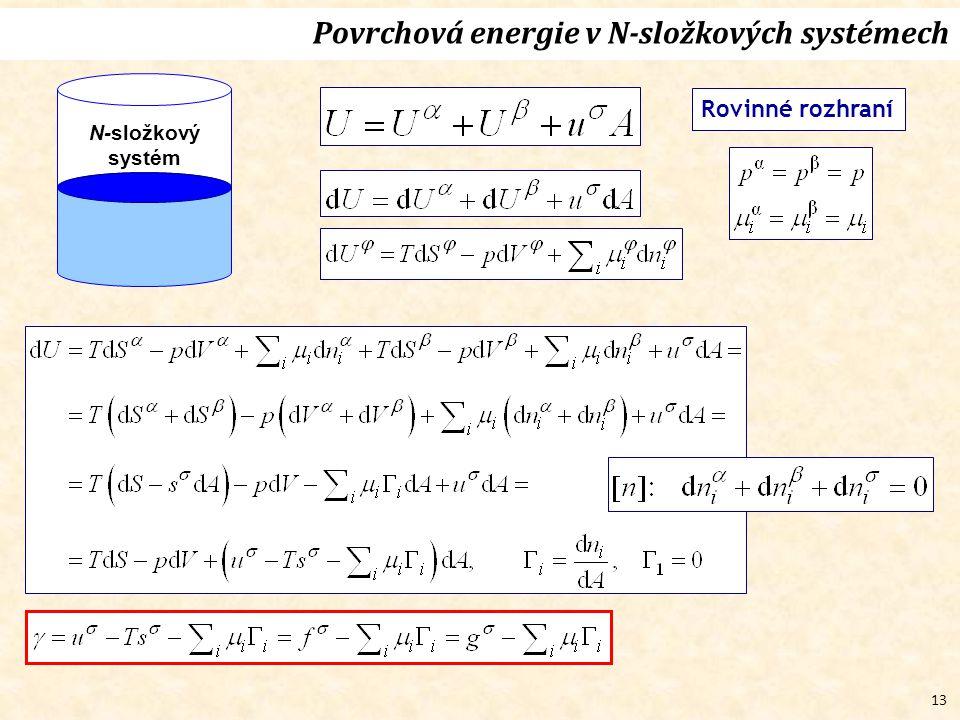 13 Povrchová energie v N-složkových systémech N-složkový systém Rovinné rozhraní