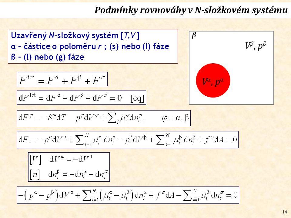 14 Podmínky rovnováhy v N-složkovém systému Uzavřený N-složkový systém [T,V ] α – částice o poloměru r ; (s) nebo (l) fáze β – (l) nebo (g) fáze Vα, pαVα, pα V β, p β β