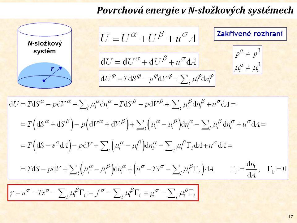 17 Povrchová energie v N-složkových systémech Zakřivené rozhraní N-složkový systém r