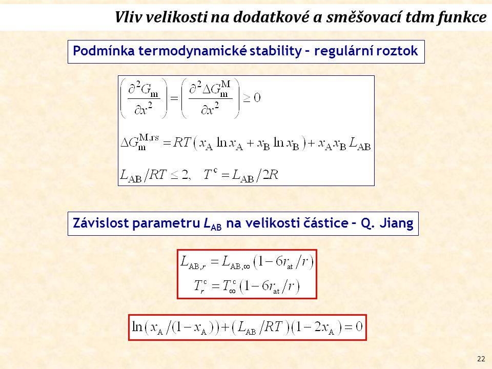 22 Podmínka termodynamické stability – regulární roztok Závislost parametru L AB na velikosti částice – Q.