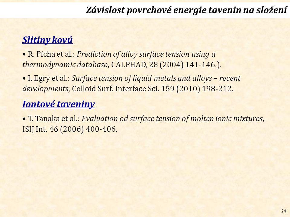 24 Závislost povrchové energie tavenin na složení Slitiny kovů R.