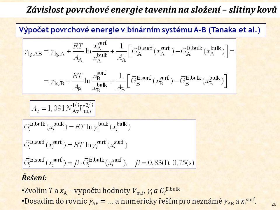 26 Výpočet povrchové energie v binárním systému A-B (Tanaka et al.) Řešení: Zvolím T a x A – vypočtu hodnoty V m,i, γ i a G i E,bulk Dosadím do rovnic γ AB = … a numericky řeším pro neznámé γ AB a x i surf.