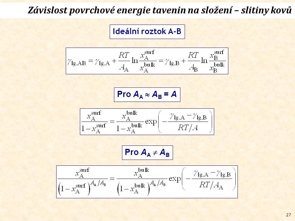 27 Ideální roztok A-B Závislost povrchové energie tavenin na složení – slitiny kovů Pro A A  A B = A Pro A A  A B