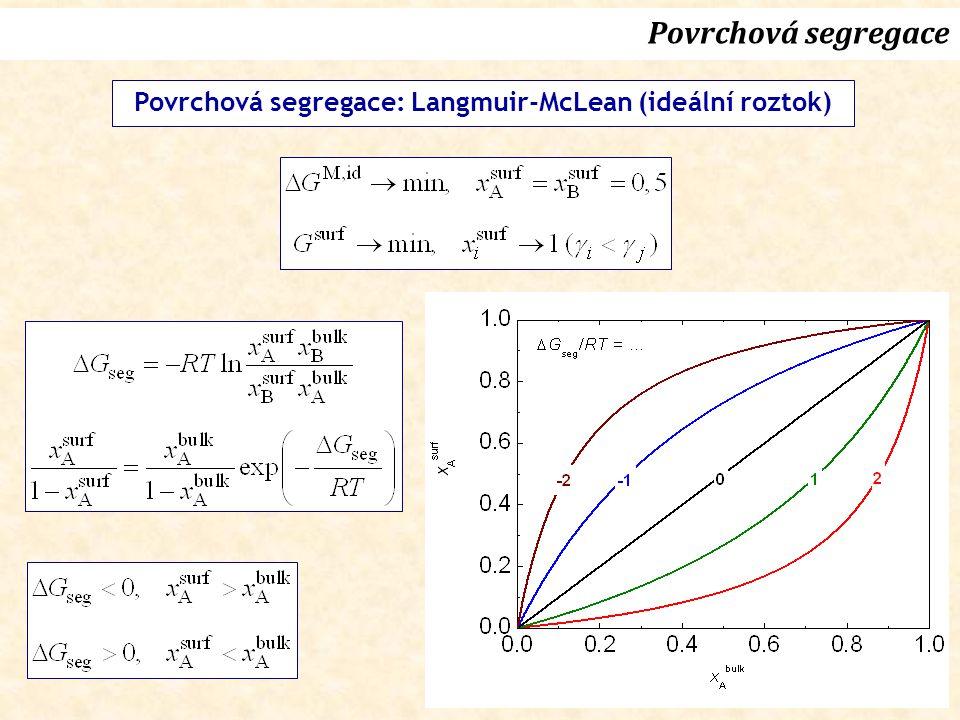 33 Povrchová segregace Povrchová segregace: Langmuir-McLean (ideální roztok)