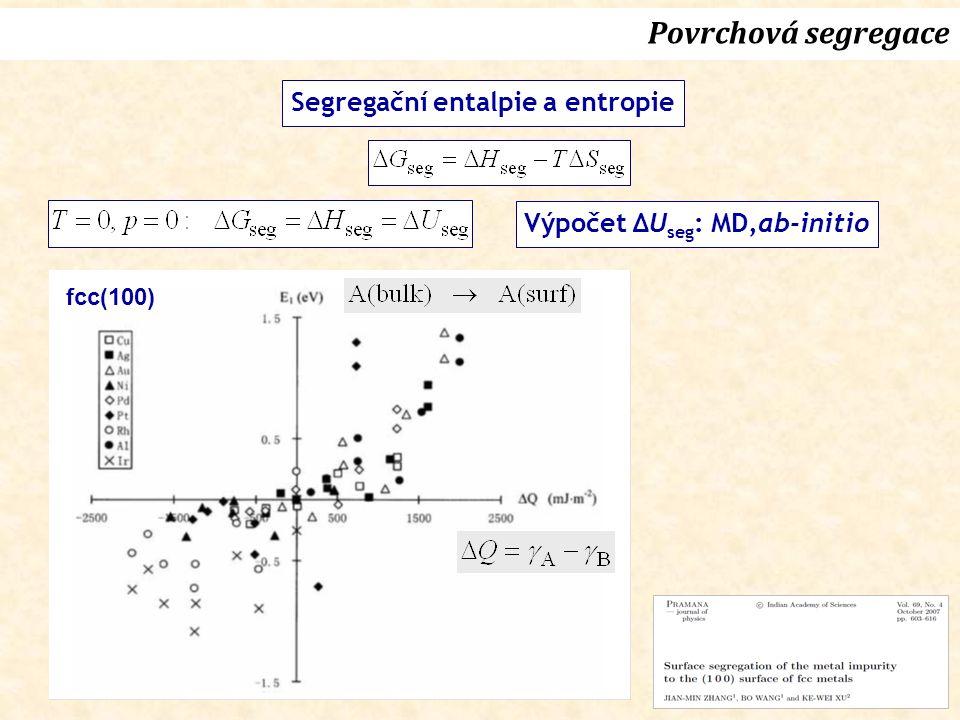 34 Povrchová segregace Segregační entalpie a entropie Výpočet ΔU seg : MD,ab-initio fcc(100)