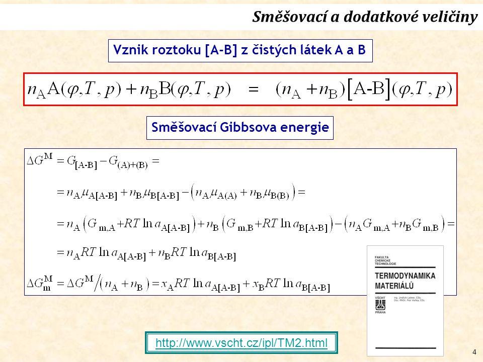 4 Směšovací a dodatkové veličiny http://www.vscht.cz/ipl/TM2.html Vznik roztoku [A-B] z čistých látek A a B Směšovací Gibbsova energie
