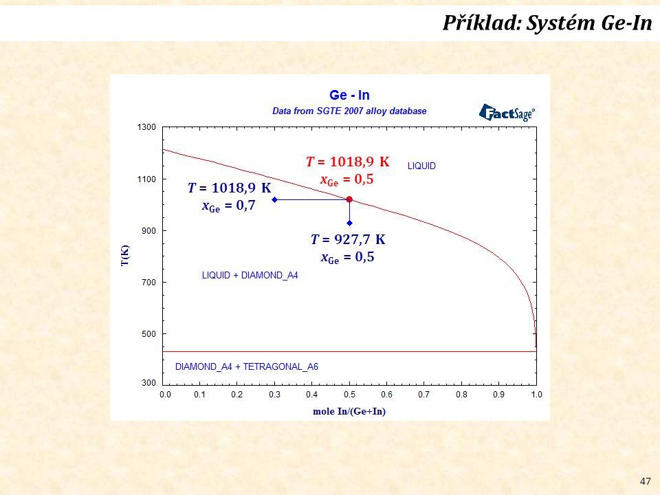 47 Příklad: Systém Ge-In T = 1018,9 K x Ge = 0,5 T = 927,7 K x Ge = 0,5 T = 1018,9 K x Ge = 0,7