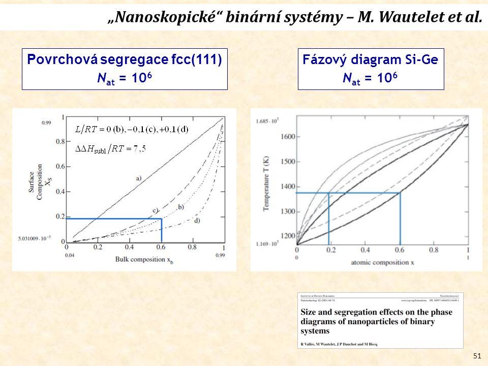 """51 """"Nanoskopické binární systémy – M.Wautelet et al."""