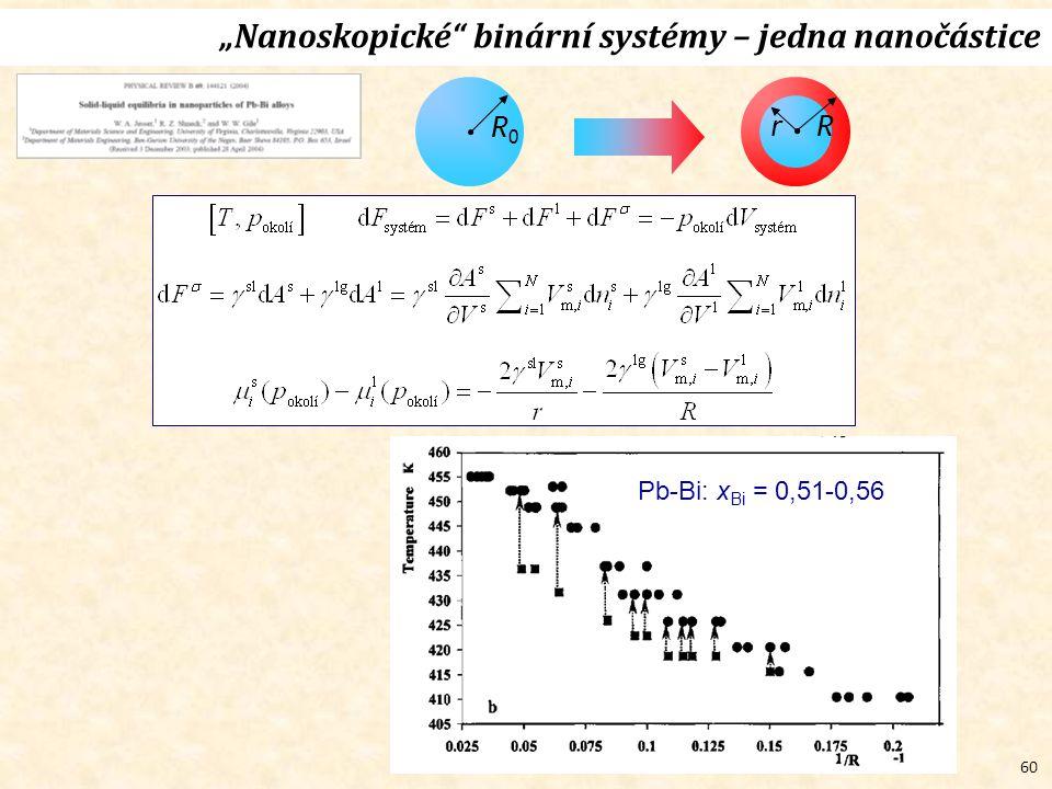 """60 """"Nanoskopické binární systémy – jedna nanočástice R0R0 R r Pb-Bi: x Bi = 0,51-0,56"""