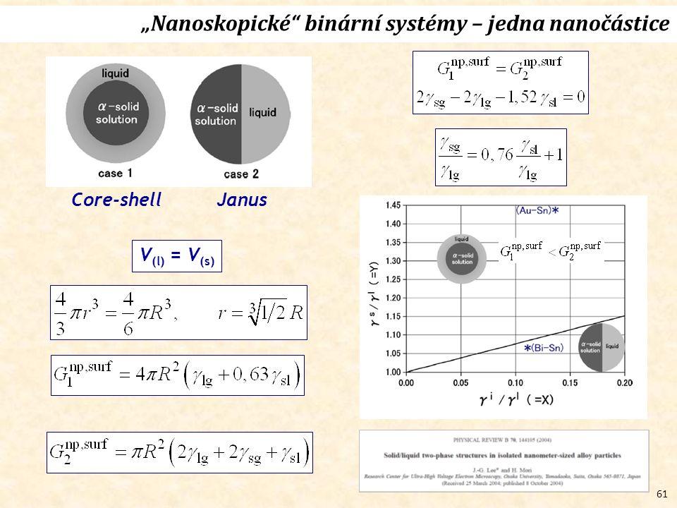 """61 """"Nanoskopické binární systémy – jedna nanočástice V (l) = V (s) Core-shellJanus"""