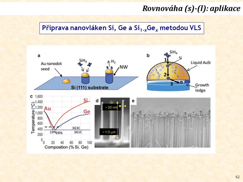 62 Rovnováha (s)-(l): aplikace Příprava nanovláken Si, Ge a Si 1-x Ge x metodou VLS