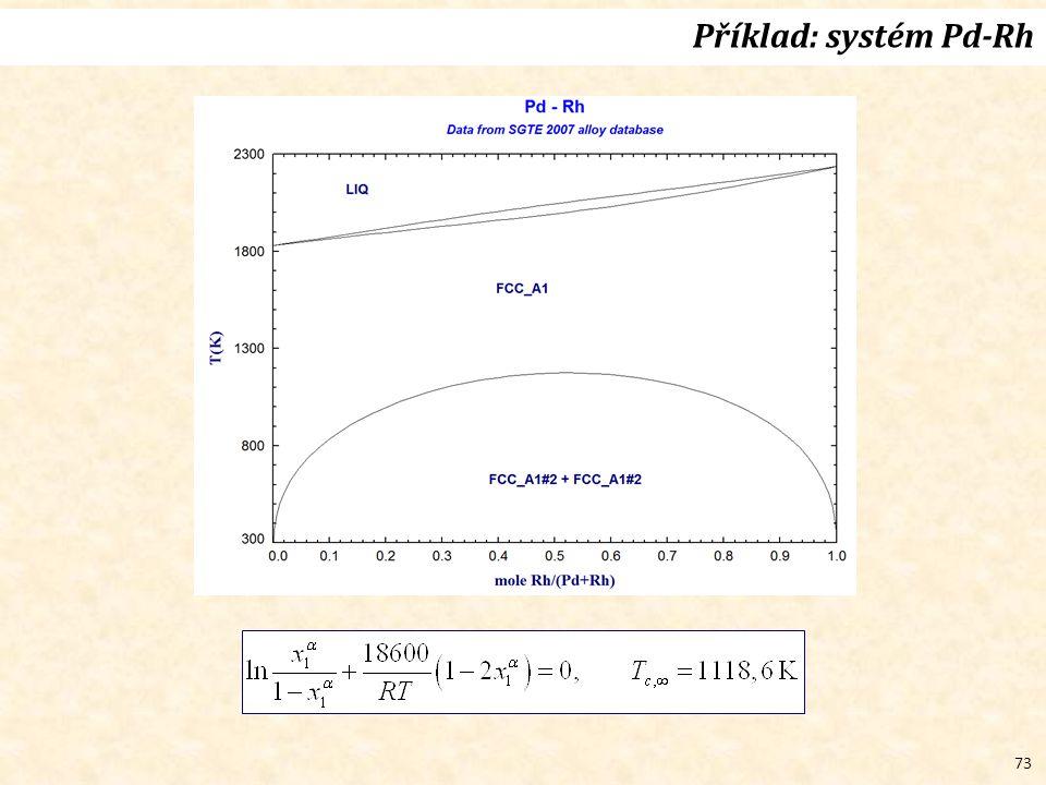 73 Příklad: systém Pd-Rh