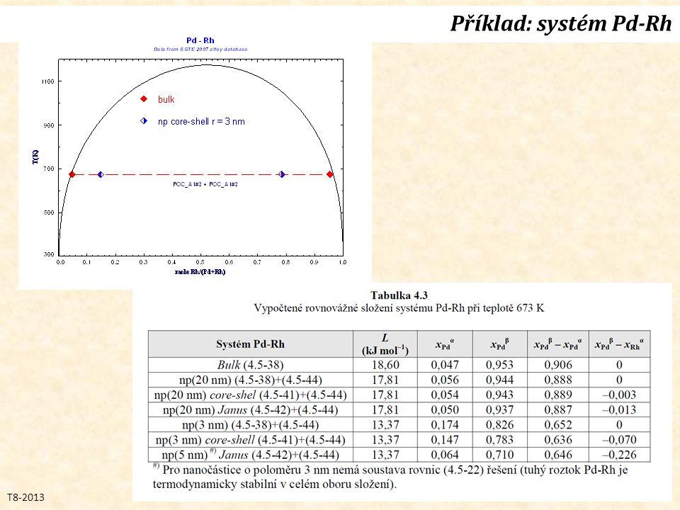 75 T8-201375 Příklad: systém Pd-Rh