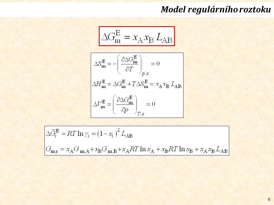 19 Vliv velikosti na dodatkové a směšovací tdm funkce Binární systém Ag-Cu(s), T = 298 K 321 at r  1 nm