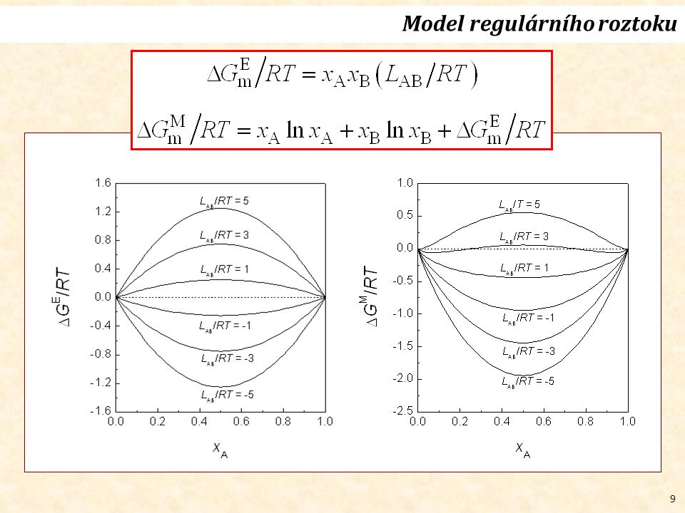 """40 """"Nanoskopické binární systémy Vliv velikosti na binární fázové diagramy (s)-(l): Termodynamické modely – dvě částice Q."""