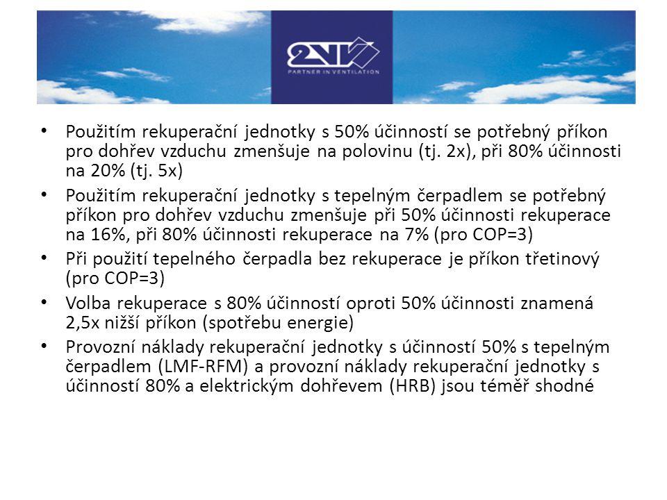 Použitím rekuperační jednotky s 50% účinností se potřebný příkon pro dohřev vzduchu zmenšuje na polovinu (tj. 2x), při 80% účinnosti na 20% (tj. 5x) P