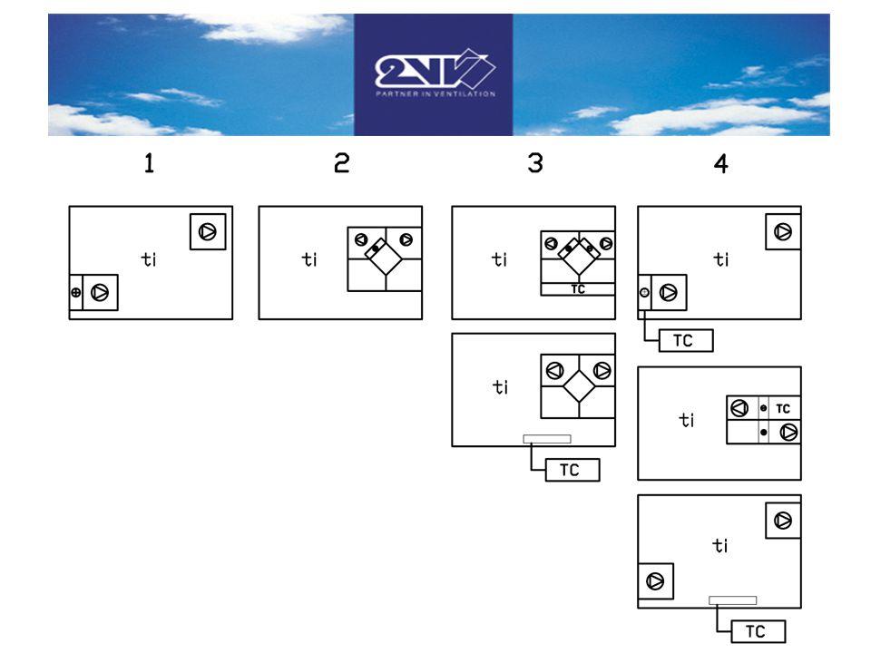 ZÁVĚR POROVNÁNÍ NÁVRATNOSTI (pro sazbu 2 Kč/kWh) Návratnost pořízení jednotky s rekuperací s úč.
