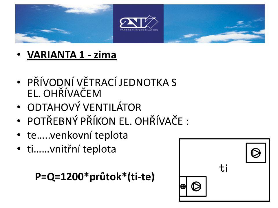 VARIANTA 3 - léto REKUPERAČNÍ JEDNOTKA JEDNOTKA S TEPELNÝM ČERPADLEM POTŘEBNÝ CHLADICÍ VÝKON TEPELNÉHO ČERPADLA: ter…teplota venkovního vzduchu před výparníkem te…..venkovní teplota ti……vnitřní teplota Q=1200*průtok*(ter-ti) η = (te-ter)/(te-ti) -> ter = te-η*(te-ti) Q=1200*průtok*(1- η)*(te-ti) POTŘEBNÝ PŘÍKON TEPELNÉHO ČERPADLA: COP ….topný faktor tepelného čerpadla P=Q/(COP-1)=1200*průtok*(1- η)/(COP-1)*(te-ti)