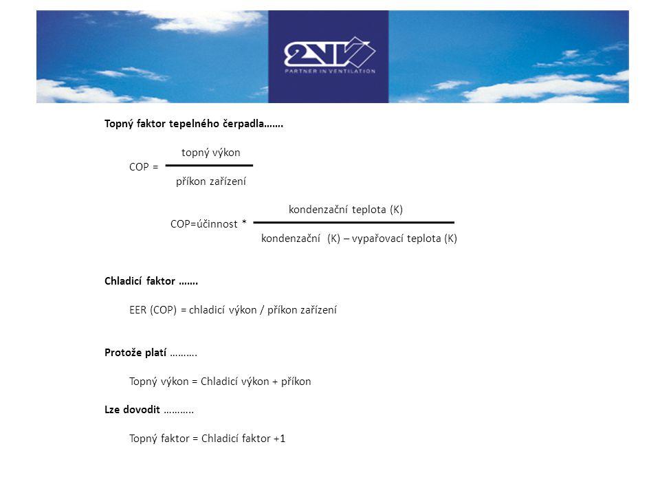 Topný faktor tepelného čerpadla……. topný výkon COP = příkon zařízení kondenzační teplota (K) COP=účinnost * kondenzační (K) – vypařovací teplota (K) C