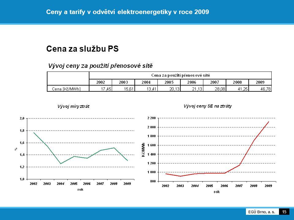 Ceny a tarify v odvětví elektroenergetiky v roce 2009 Cena za službu PS 15 EGÚ Brno, a. s.
