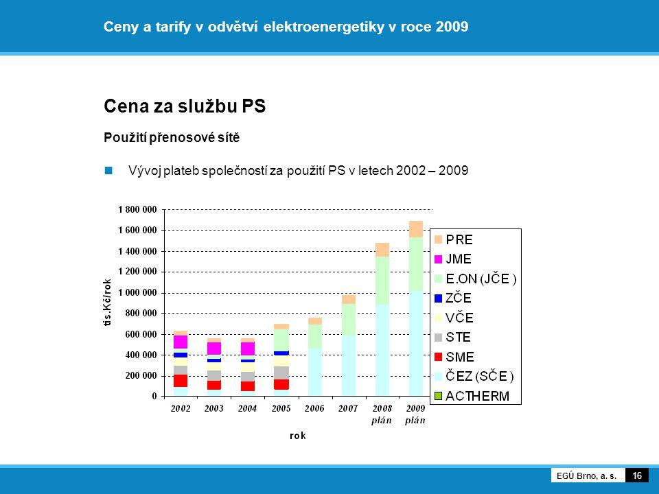 Ceny a tarify v odvětví elektroenergetiky v roce 2009 Cena za službu PS Použití přenosové sítě Vývoj plateb společností za použití PS v letech 2002 –