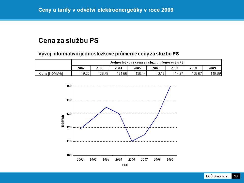 Ceny a tarify v odvětví elektroenergetiky v roce 2009 Cena za službu PS Vývoj informativní jednosložkové průměrné ceny za službu PS 18 EGÚ Brno, a. s.