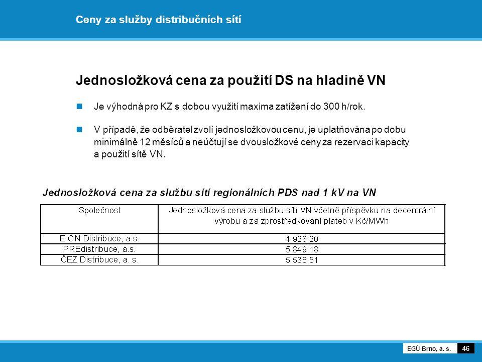 Ceny za služby distribučních sítí Jednosložková cena za použití DS na hladině VN Je výhodná pro KZ s dobou využití maxima zatížení do 300 h/rok. V pří