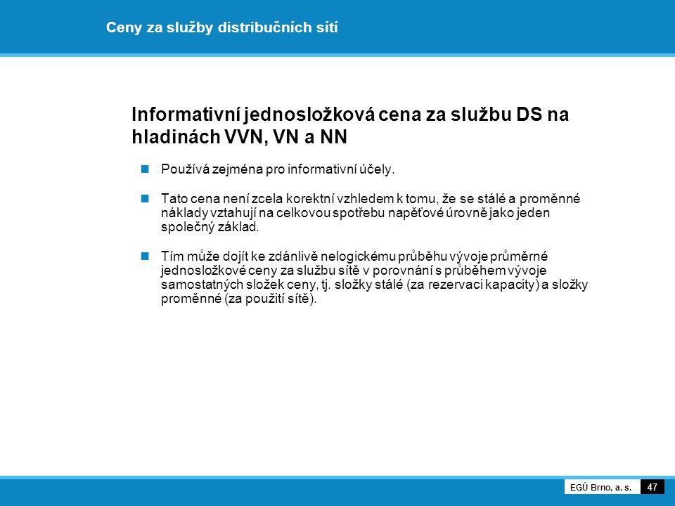 Ceny za služby distribučních sítí Informativní jednosložková cena za službu DS na hladinách VVN, VN a NN Používá zejména pro informativní účely. Tato