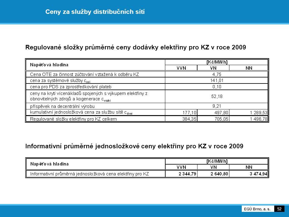 Ceny za služby distribučních sítí Regulované složky průměrné ceny dodávky elektřiny pro KZ v roce 2009 Informativní průměrné jednosložkové ceny elektř
