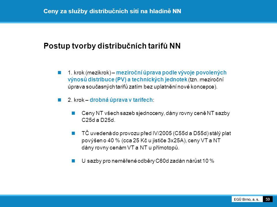 Ceny za služby distribučních sítí na hladině NN Postup tvorby distribučních tarifů NN 1. krok (mezikrok) – meziroční úprava podle vývoje povolených vý