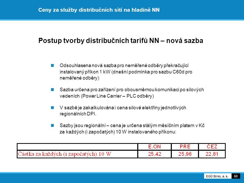 Ceny za služby distribučních sítí na hladině NN Postup tvorby distribučních tarifů NN – nová sazba Odsouhlasena nová sazba pro neměřené odběry překrač