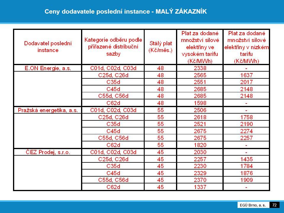 Ceny dodavatele poslední instance - MALÝ ZÁKAZNÍK 72 EGÚ Brno, a. s.
