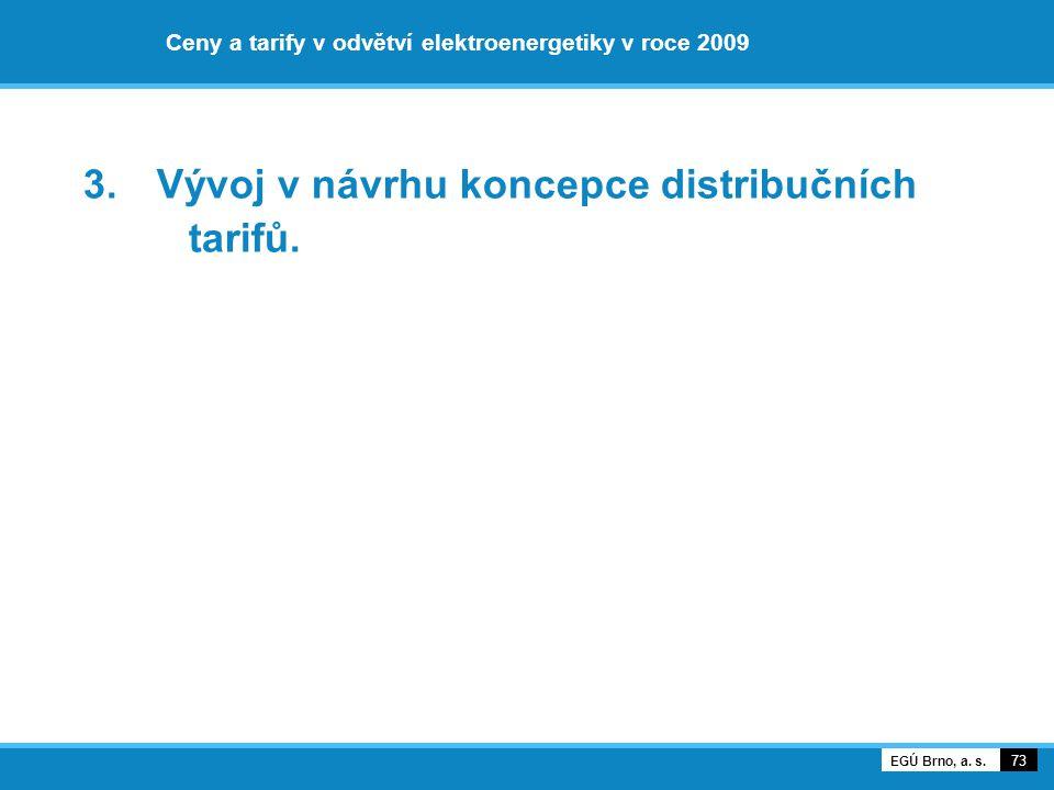 Ceny a tarify v odvětví elektroenergetiky v roce 2009 3. Vývoj v návrhu koncepce distribučních tarifů. 73 EGÚ Brno, a. s.