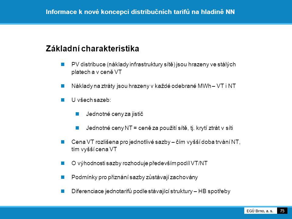Informace k nové koncepci distribučních tarifů na hladině NN Základní charakteristika PV distribuce (náklady infrastruktury sítě) jsou hrazeny ve stál