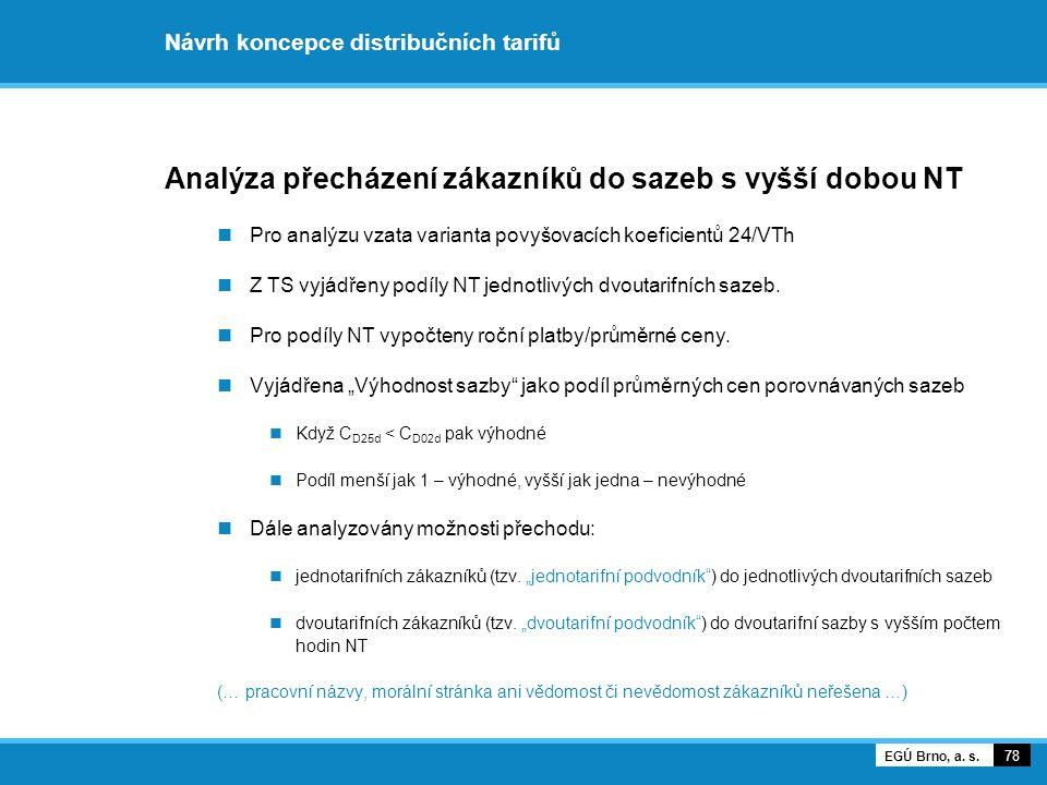 Návrh koncepce distribučních tarifů Analýza přecházení zákazníků do sazeb s vyšší dobou NT Pro analýzu vzata varianta povyšovacích koeficientů 24/VTh