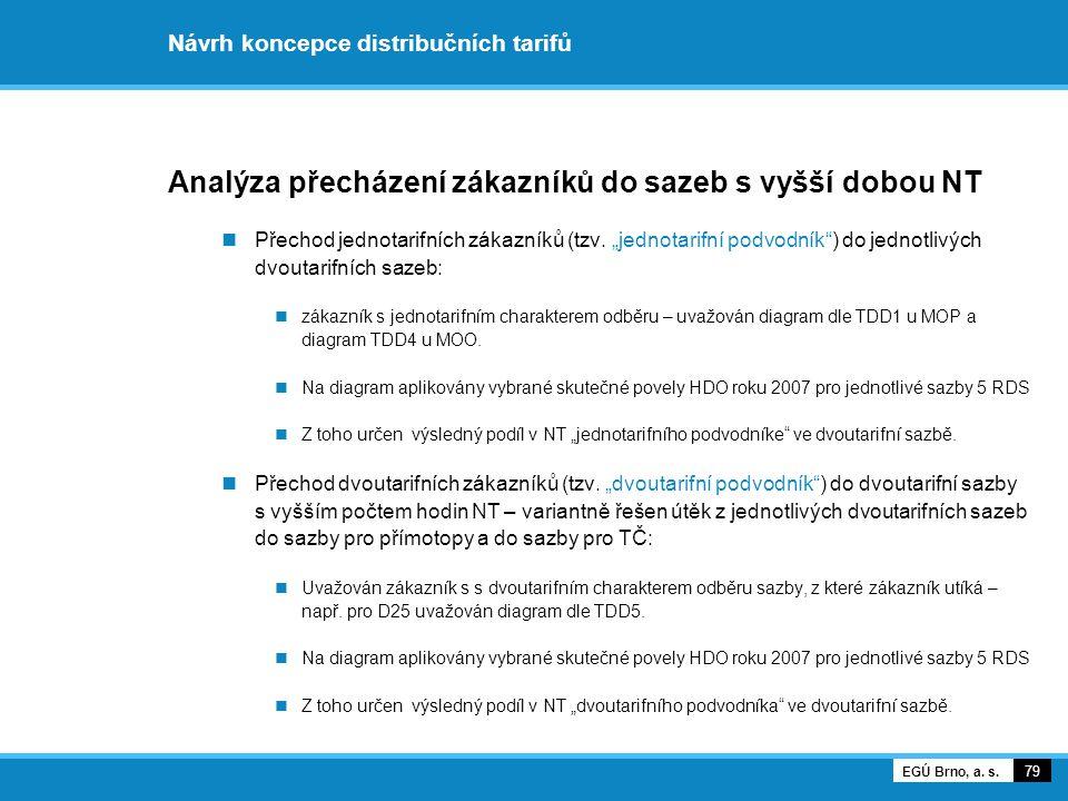 """Návrh koncepce distribučních tarifů Analýza přecházení zákazníků do sazeb s vyšší dobou NT Přechod jednotarifních zákazníků (tzv. """"jednotarifní podvod"""