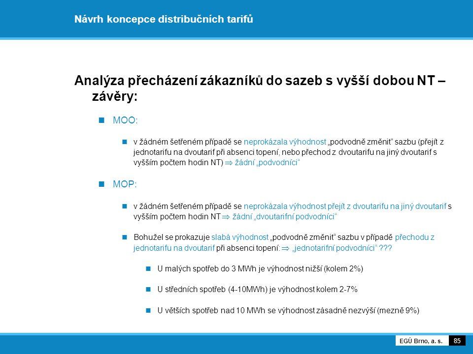 Návrh koncepce distribučních tarifů Analýza přecházení zákazníků do sazeb s vyšší dobou NT – závěry: MOO: v žádném šetřeném případě se neprokázala výh