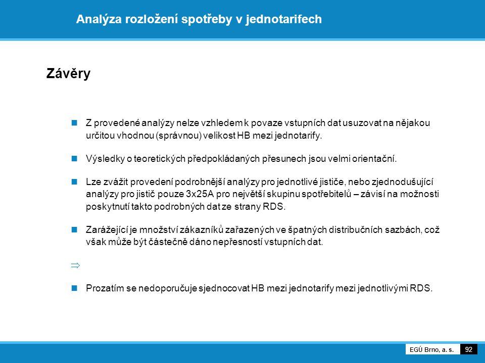 Analýza rozložení spotřeby v jednotarifech Závěry Z provedené analýzy nelze vzhledem k povaze vstupních dat usuzovat na nějakou určitou vhodnou (správ