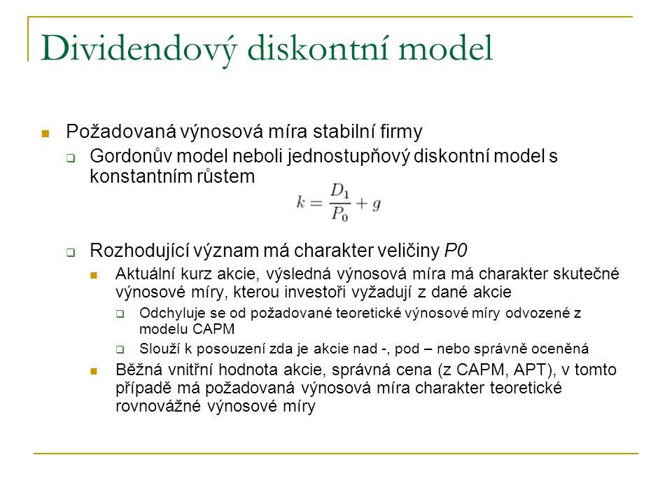 Dividendový diskontní model Požadovaná výnosová míra stabilní firmy  Gordonův model neboli jednostupňový diskontní model s konstantním růstem  Rozho
