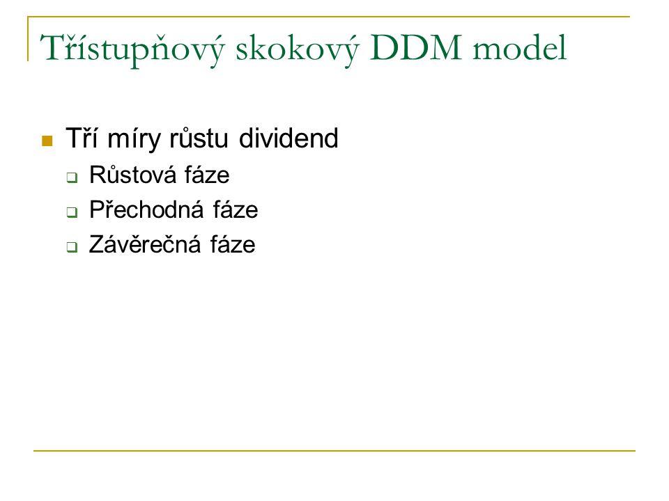 Třístupňový skokový DDM model Tří míry růstu dividend  Růstová fáze  Přechodná fáze  Závěrečná fáze
